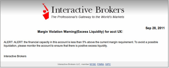 Interactive Brokers IRA Review: ROTH/Traditional Account Fees 2017